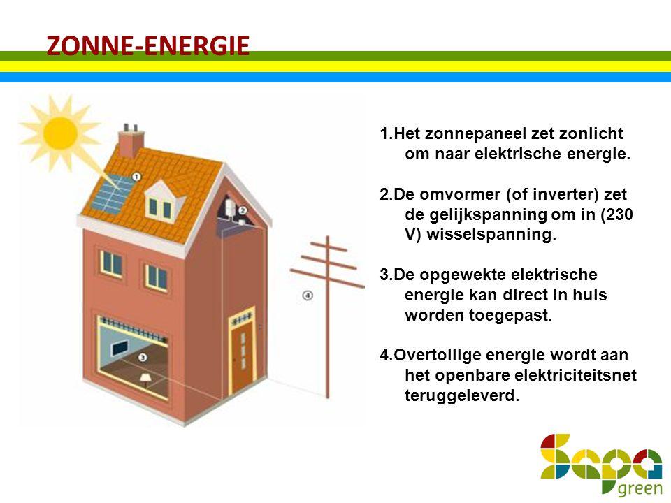ZONNE-ENERGIE 1.Het zonnepaneel zet zonlicht om naar elektrische energie. 2.De omvormer (of inverter) zet de gelijkspanning om in (230 V) wisselspanni