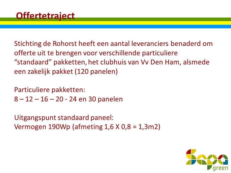 """Offertetraject Stichting de Rohorst heeft een aantal leveranciers benaderd om offerte uit te brengen voor verschillende particuliere """"standaard"""" pakke"""