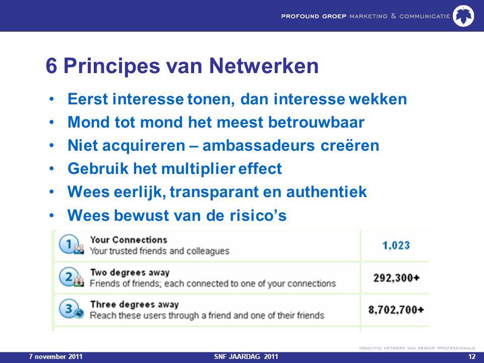 7 november 2011SNF JAARDAG 201112 6 Principes van Netwerken Eerst interesse tonen, dan interesse wekken Mond tot mond het meest betrouwbaar Niet acqui