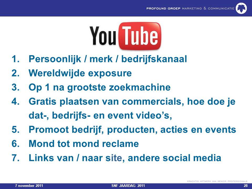 7 november 2011SNF JAARDAG 201128 1.Persoonlijk / merk / bedrijfskanaal 2.Wereldwijde exposure 3.Op 1 na grootste zoekmachine 4.Gratis plaatsen van co