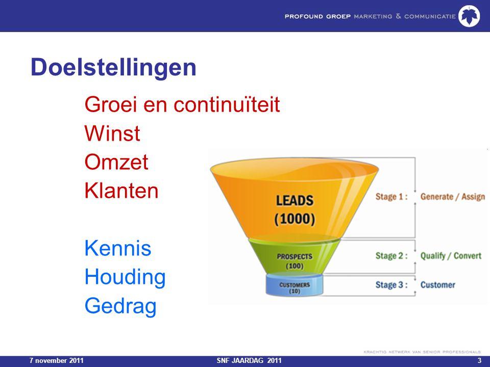 7 november 2011SNF JAARDAG 20113 Doelstellingen Groei en continuïteit Winst Omzet Klanten Kennis Houding Gedrag