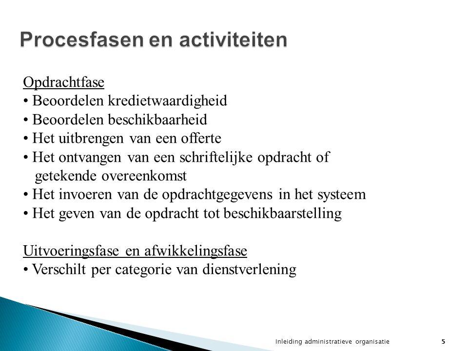 Inleiding administratieve organisatie6 Beschikbaarstelling van arbeidskrachten Uitzendbureaus Beroeps- en ambachtelijke organisaties Uitvoering en verantwoording Facturering Kwaliteitsbeoordeling