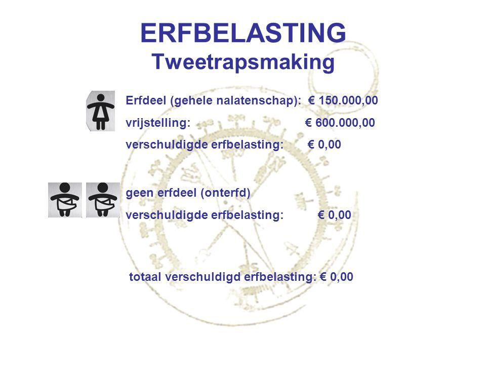 ERFBELASTING Tweetrapsmaking Erfdeel (gehele nalatenschap): € 150.000,00 vrijstelling: € 600.000,00 verschuldigde erfbelasting: € 0,00 geen erfdeel (o