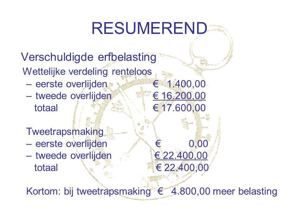 RESUMEREND Verschuldigde erfbelasting Wettelijke verdeling renteloos –eerste overlijden € 1.400,00 –tweede overlijden € 16.200,00 totaal € 17.600,00 T