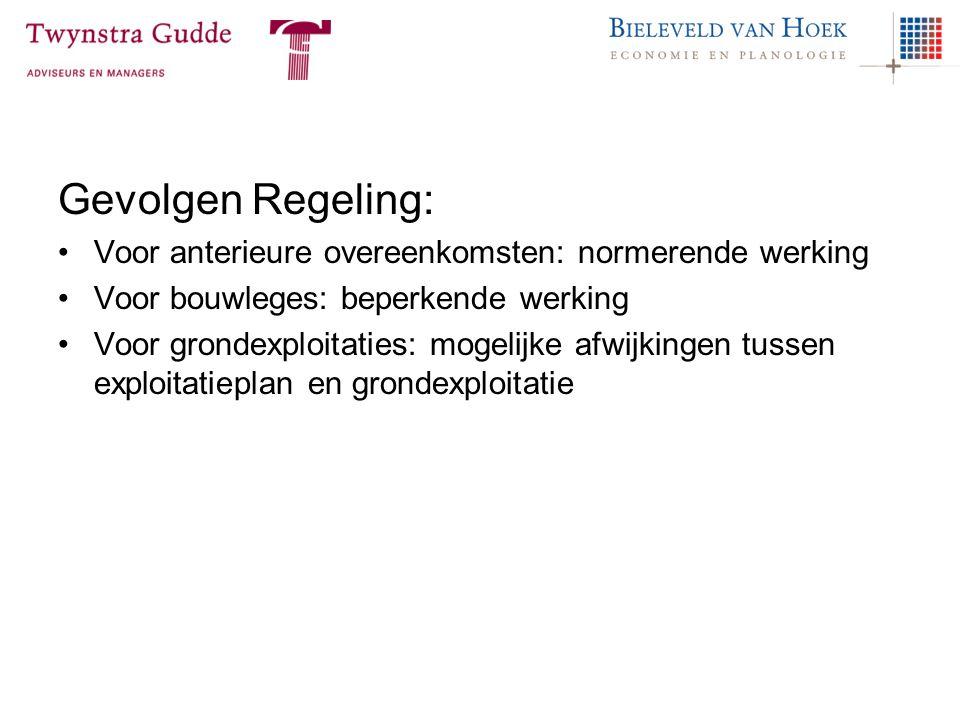 Gevolgen Regeling: Voor anterieure overeenkomsten: normerende werking Voor bouwleges: beperkende werking Voor grondexploitaties: mogelijke afwijkingen