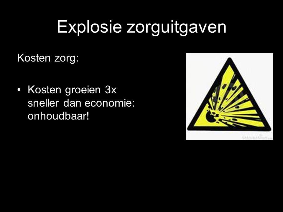 Explosie zorguitgaven Kosten zorg: Kosten groeien 3x sneller dan economie: onhoudbaar!