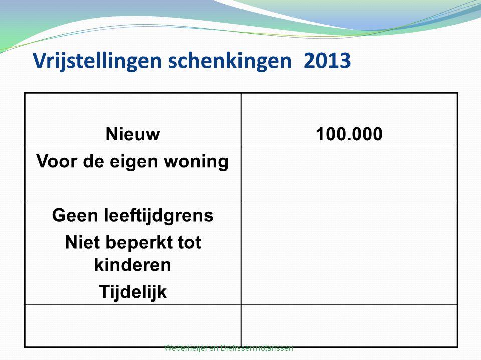 Vrijstellingen schenkingen 2013 Nieuw100.000 Voor de eigen woning Geen leeftijdgrens Niet beperkt tot kinderen Tijdelijk Wedemeijer en Dielissen notarissen