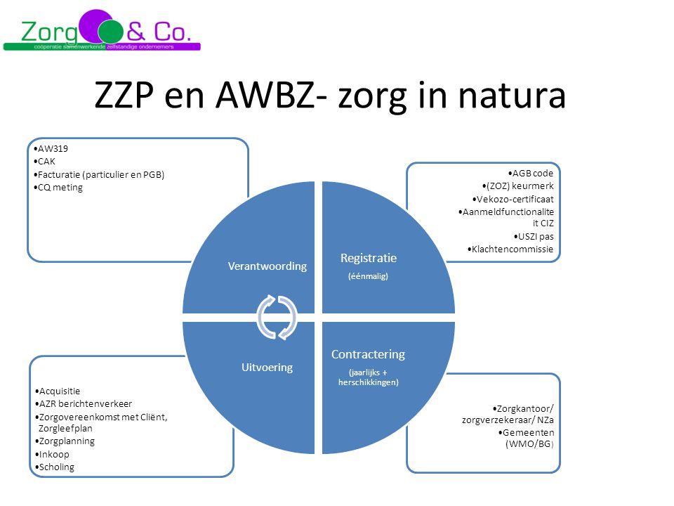 ZZP en AWBZ- zorg in natura Zorgkantoor/ zorgverzekeraar/ NZa Gemeenten (WMO/BG ) Acquisitie AZR berichtenverkeer Zorgovereenkomst met Cliënt, Zorgleefplan Zorgplanning Inkoop Scholing AGB code (ZOZ) keurmerk Vekozo-certificaat Aanmeldfunctionalite it CIZ USZI pas Klachtencommissie AW319 CAK Facturatie (particulier en PGB) CQ meting Verantwoording Registratie (éénmalig) Contractering (jaarlijks + herschikkingen) Uitvoering