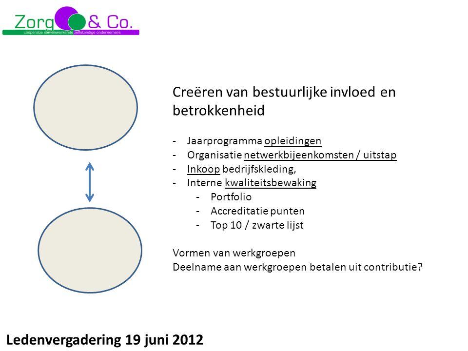 Ledenvergadering 19 juni 2012 Creëren van bestuurlijke invloed en betrokkenheid -Jaarprogramma opleidingen -Organisatie netwerkbijeenkomsten / uitstap