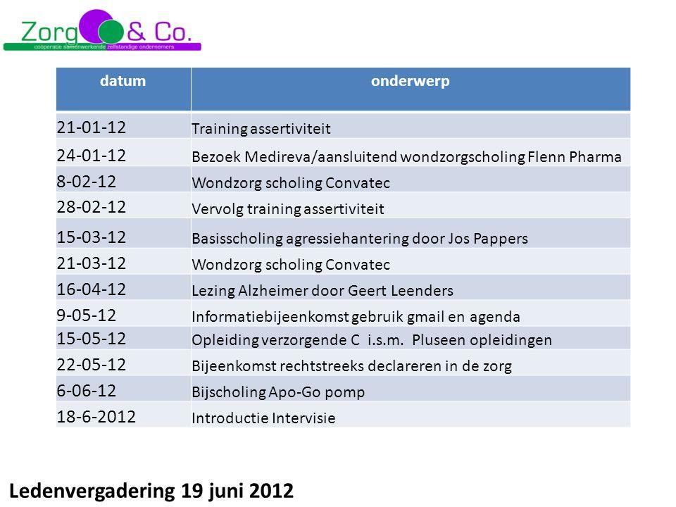 Ledenvergadering 19 juni 2012 datumonderwerp 21-01-12 Training assertiviteit 24-01-12 Bezoek Medireva/aansluitend wondzorgscholing Flenn Pharma 8-02-1