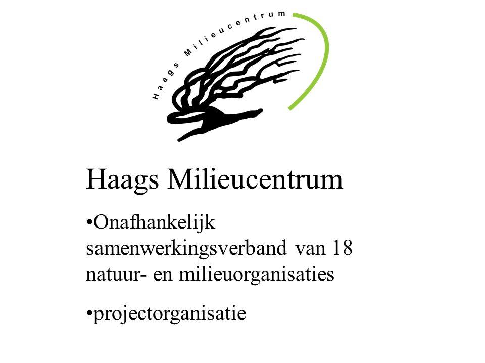 Haags Milieucentrum Onafhankelijk samenwerkingsverband van 18 natuur- en milieuorganisaties projectorganisatie