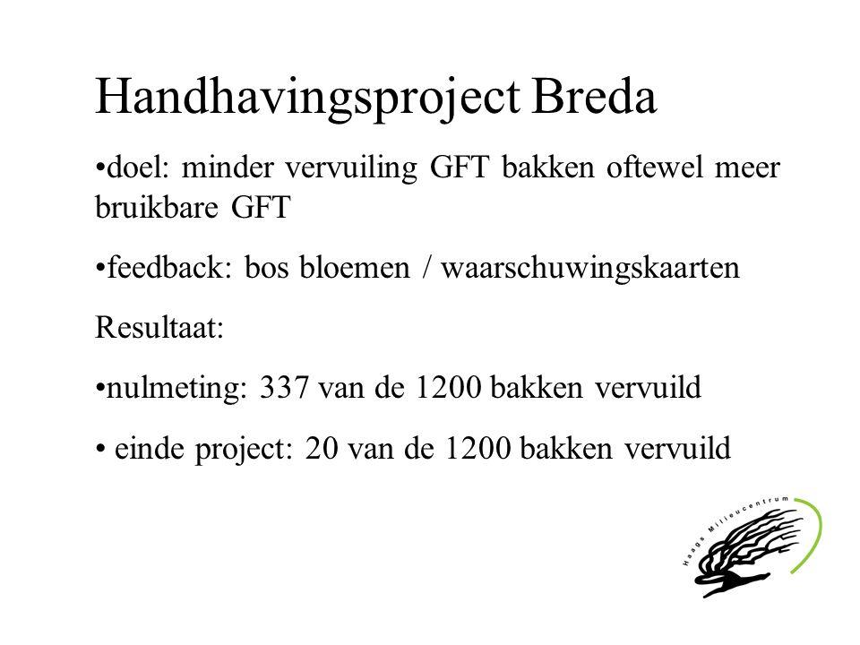 Handhavingsproject Breda doel: minder vervuiling GFT bakken oftewel meer bruikbare GFT feedback: bos bloemen / waarschuwingskaarten Resultaat: nulmeti