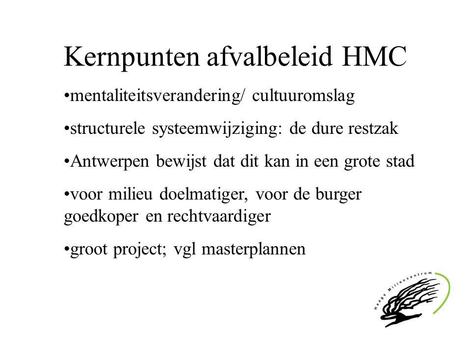 Kernpunten afvalbeleid HMC mentaliteitsverandering/ cultuuromslag structurele systeemwijziging: de dure restzak Antwerpen bewijst dat dit kan in een g