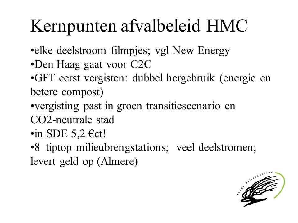 Kernpunten afvalbeleid HMC elke deelstroom filmpjes; vgl New Energy Den Haag gaat voor C2C GFT eerst vergisten: dubbel hergebruik (energie en betere c