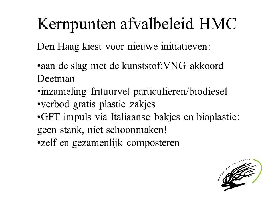 Kernpunten afvalbeleid HMC Den Haag kiest voor nieuwe initiatieven: aan de slag met de kunststof;VNG akkoord Deetman inzameling frituurvet particulier