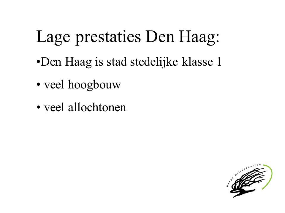 Lage prestaties Den Haag: Den Haag is stad stedelijke klasse 1 veel hoogbouw veel allochtonen