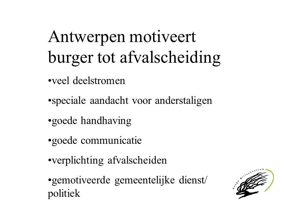 Antwerpen motiveert burger tot afvalscheiding veel deelstromen speciale aandacht voor anderstaligen goede handhaving goede communicatie verplichting a