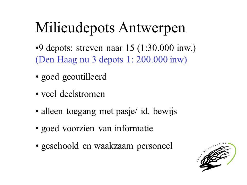 Milieudepots Antwerpen 9 depots: streven naar 15 (1:30.000 inw.) (Den Haag nu 3 depots 1: 200.000 inw) goed geoutilleerd veel deelstromen alleen toega