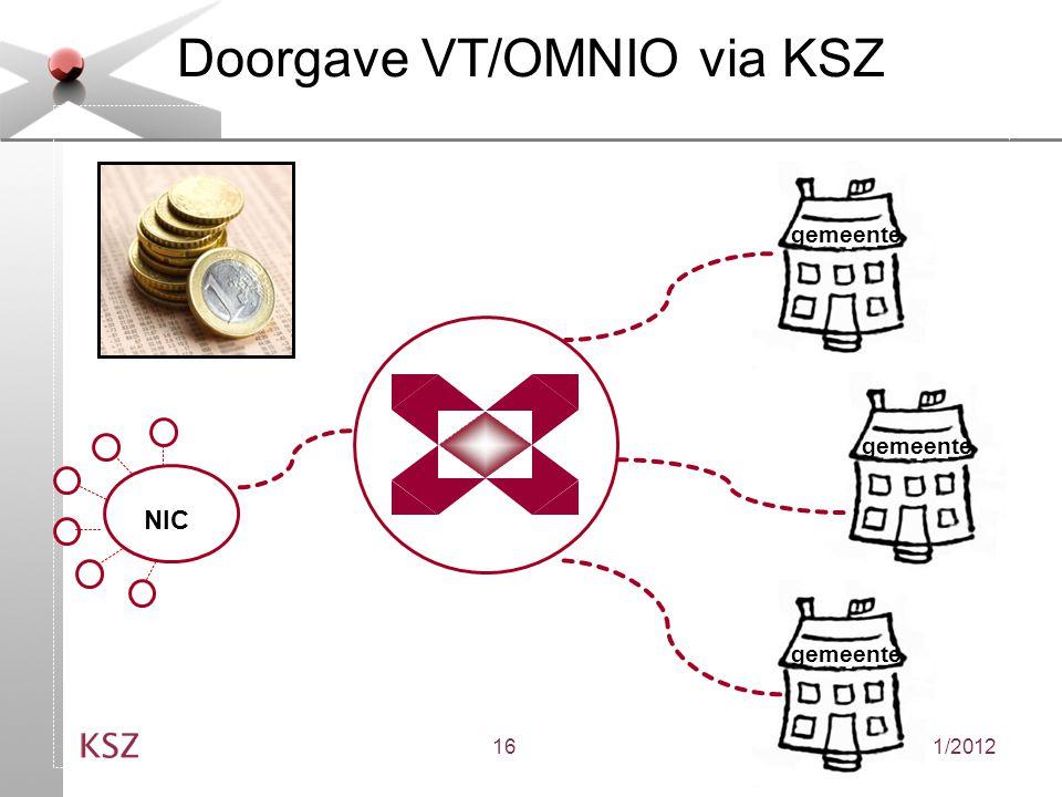 27/11/201216 Doorgave VT/OMNIO via KSZ gemeente NIC
