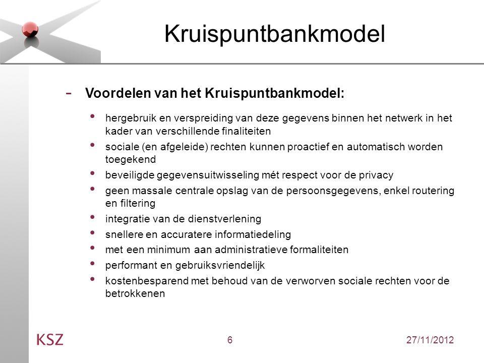 27/11/20127 Actoren in de Belgische sociale sector Kruispuntbank van de Sociale Zekerheid burger en onderneming VSI interUI netwerk NIC: intermutual.