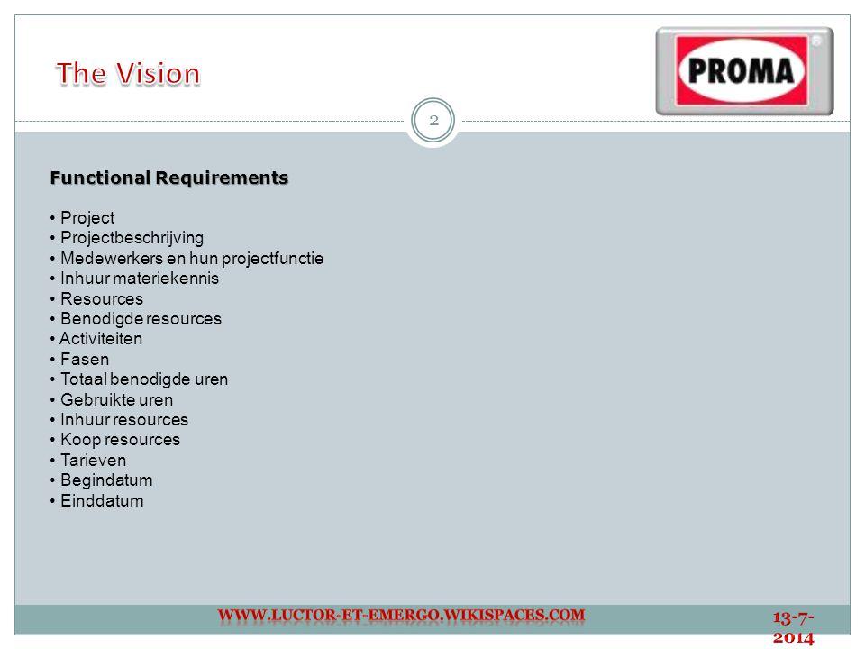 2 Functional Requirements Project Projectbeschrijving Medewerkers en hun projectfunctie Inhuur materiekennis Resources Benodigde resources Activiteite