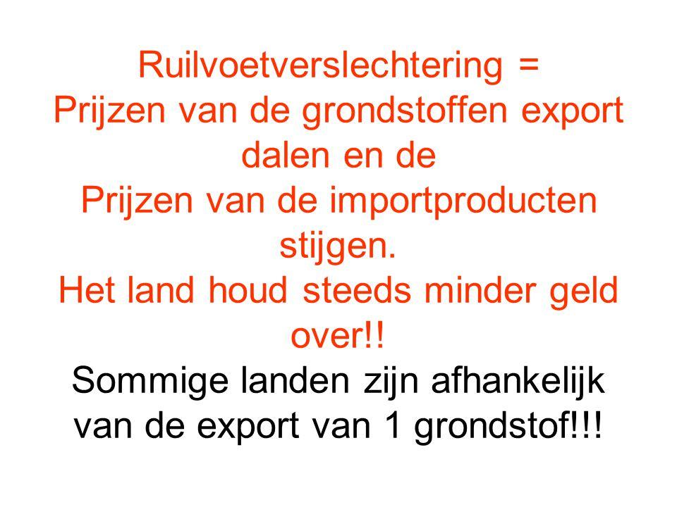 Ruilvoetverslechtering = Prijzen van de grondstoffen export dalen en de Prijzen van de importproducten stijgen. Het land houd steeds minder geld over!