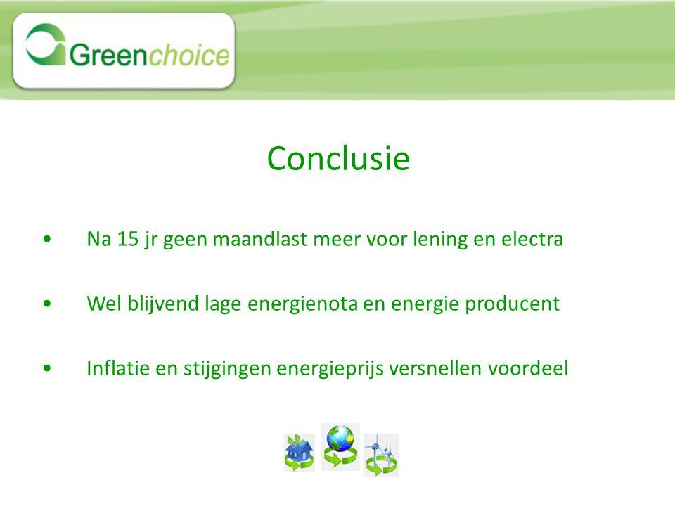 Conclusie Na 15 jr geen maandlast meer voor lening en electra Wel blijvend lage energienota en energie producent Inflatie en stijgingen energieprijs v