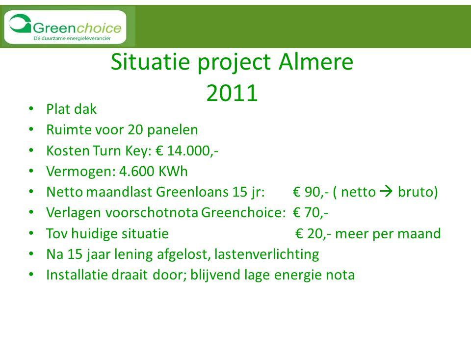 Situatie project Almere 2011 Plat dak Ruimte voor 20 panelen Kosten Turn Key: € 14.000,- Vermogen: 4.600 KWh Netto maandlast Greenloans 15 jr: € 90,-