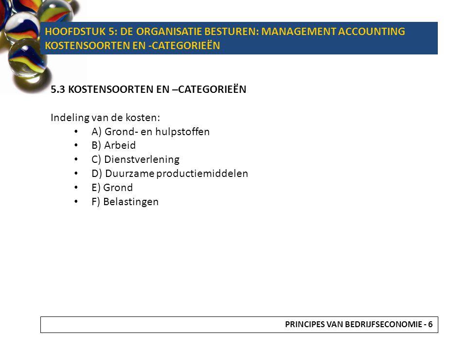 HOOFDSTUK 5: DE ORGANISATIE BESTUREN: MANAGEMENT ACCOUNTING KOSTENSOORTEN EN -CATEGORIEËN 5.3 KOSTENSOORTEN EN –CATEGORIEËN Indeling van de kosten: A)