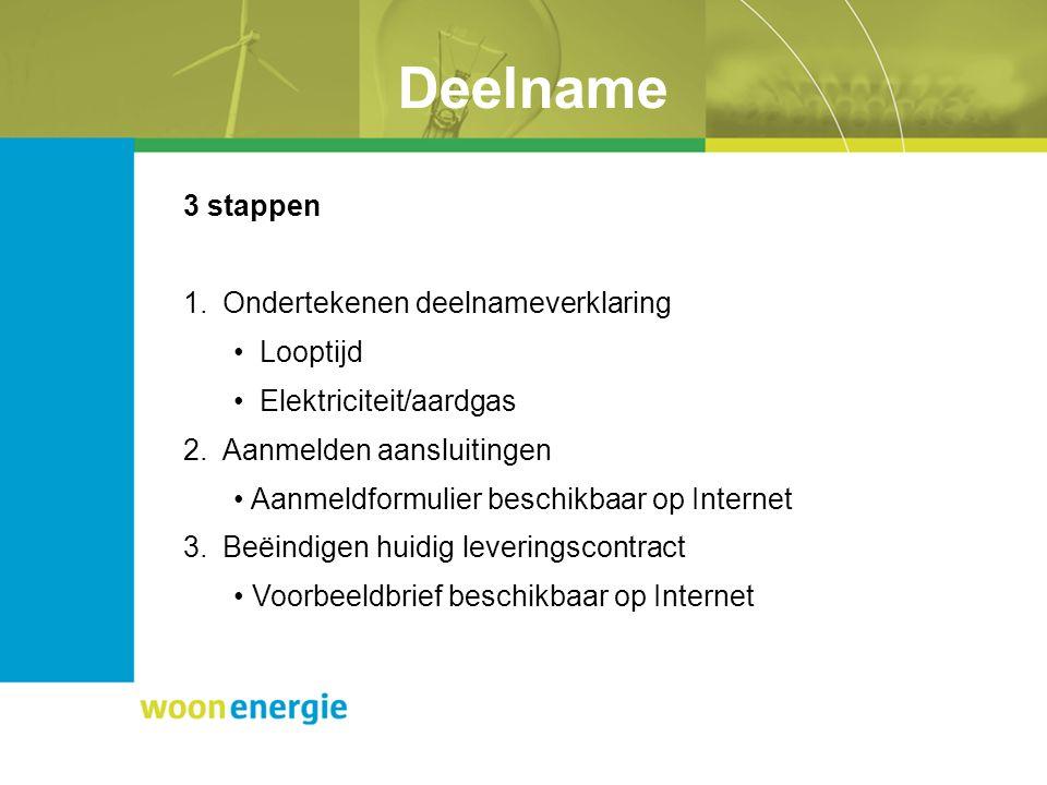 Deelname 3 stappen 1.Ondertekenen deelnameverklaring Looptijd Elektriciteit/aardgas 2.Aanmelden aansluitingen Aanmeldformulier beschikbaar op Internet 3.