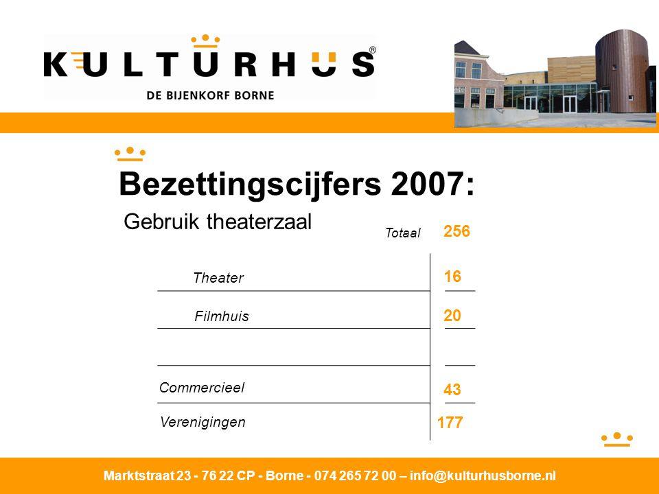 Marktstraat 23 - 76 22 CP - Borne - 074 265 72 00 – info@kulturhusborne.nl Bezettingscijfers 2007: Gebruik theaterzaal Theater Filmhuis Commercieel Verenigingen Totaal 256 16 20 43 177