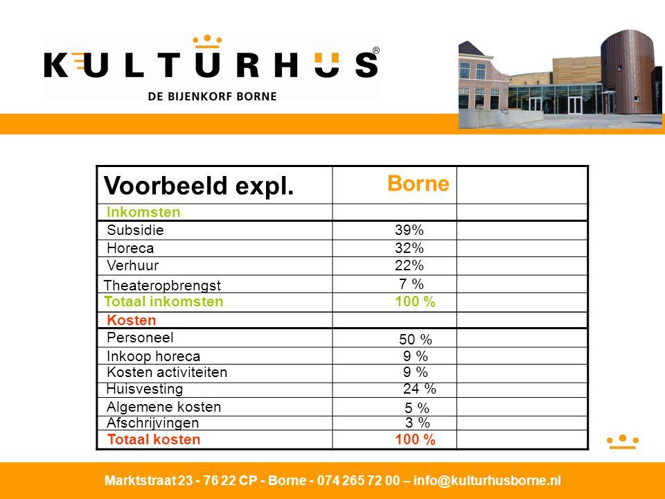 Marktstraat 23 - 76 22 CP - Borne - 074 265 72 00 – info@kulturhusborne.nl Voorbeeld expl.