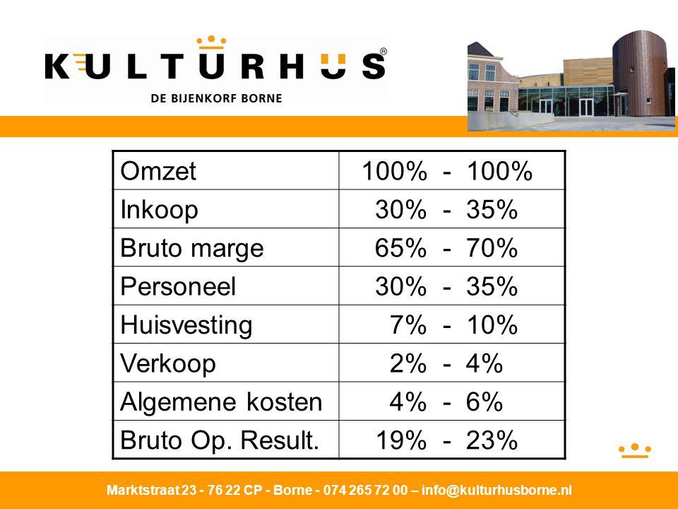 Marktstraat 23 - 76 22 CP - Borne - 074 265 72 00 – info@kulturhusborne.nl Omzet 100% - 100% Inkoop 30% - 35% Bruto marge 65% - 70% Personeel 30% - 35% Huisvesting 7% - 10% Verkoop 2% - 4% Algemene kosten 4% - 6% Bruto Op.