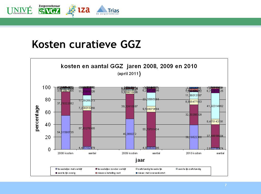 8 Transitieproject Noord Holland Noord Heeft succes fact in beeld gebracht Laat zien dat er heel veel partijen mee te maken hebben Dat goede zorg niet duurder hoeft te zijn Dat er een groot aantal baten mee gemoeid zijn