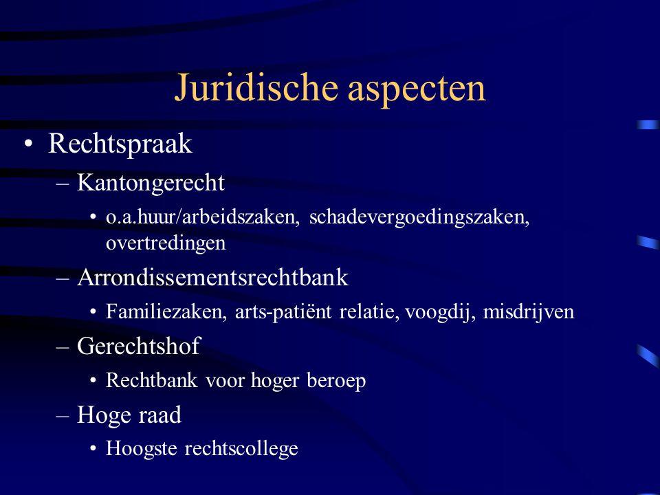 Juridische aspecten Recht op informatie –Inhoud informatieplicht –Waarover.