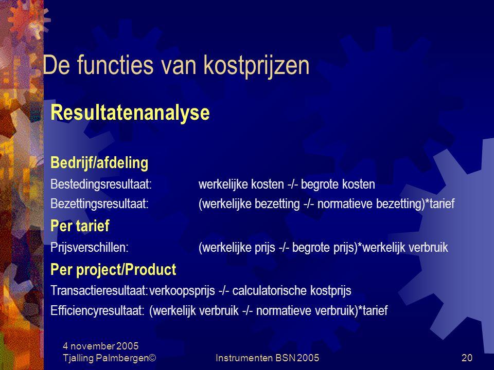 4 november 2005 Tjalling Palmbergen©Instrumenten BSN 200519 De functies van kostprijzen Tarief en kostprijsberekening totale kosten Kostprijs= totale aantal geproduceerde eenheden