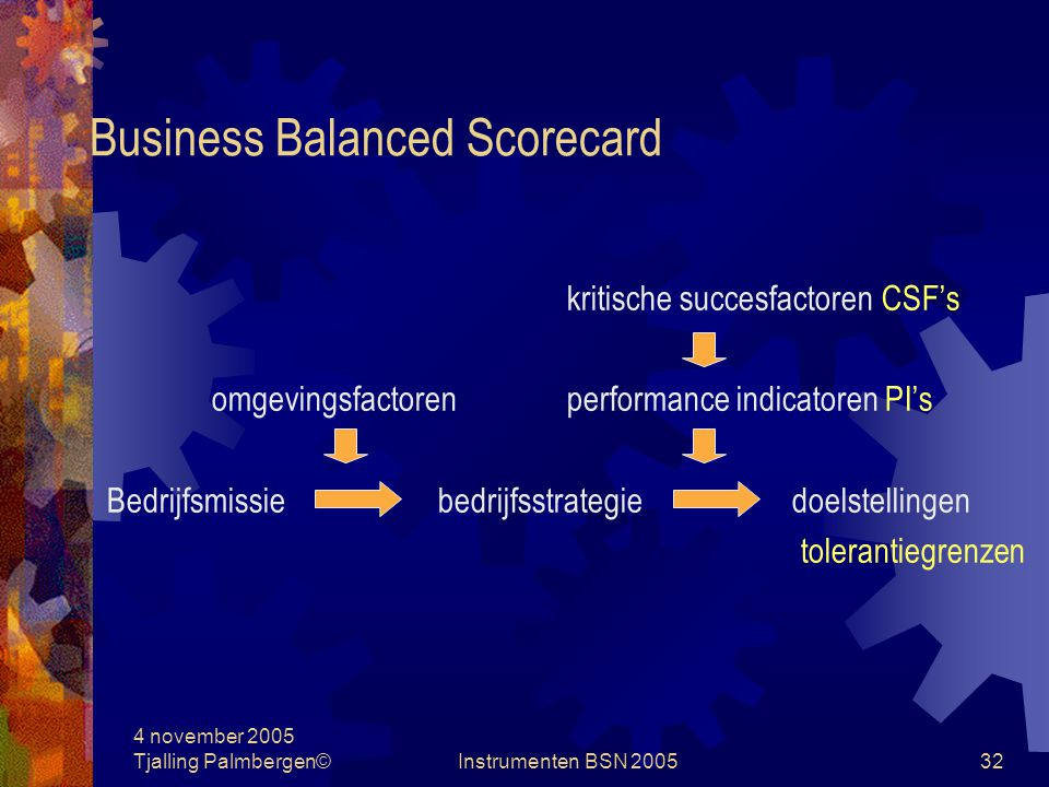 4 november 2005 Tjalling Palmbergen©Instrumenten BSN 200531 Kostprijsbepaling Inrichting van de systemen: Business Balanced Scorecard Activity based c