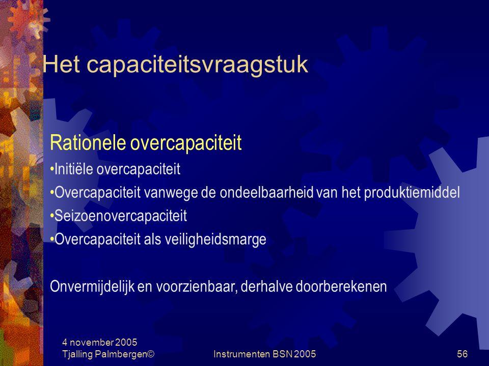 4 november 2005 Tjalling Palmbergen©Instrumenten BSN 200555 De break even-analyse Kosten/totale opbrengst totale kosten Opbrengsten variabele kosten vaste kosten aantal stuks