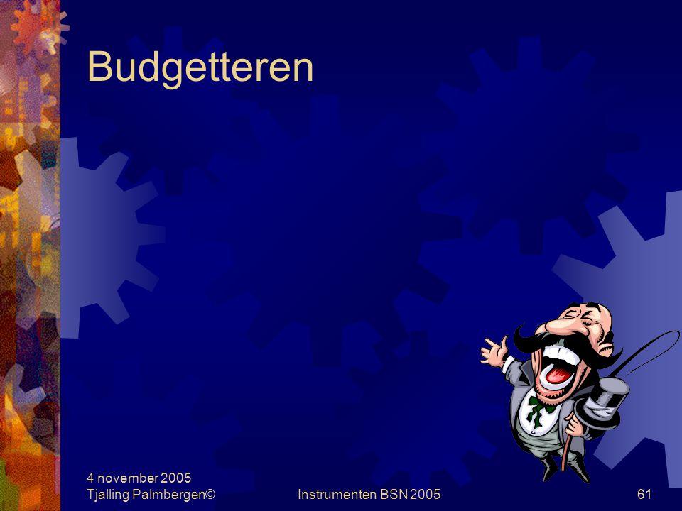 4 november 2005 Tjalling Palmbergen©Instrumenten BSN 200560 De economische levensduur Kostprijs Skp economische levensduur gebruiksduur