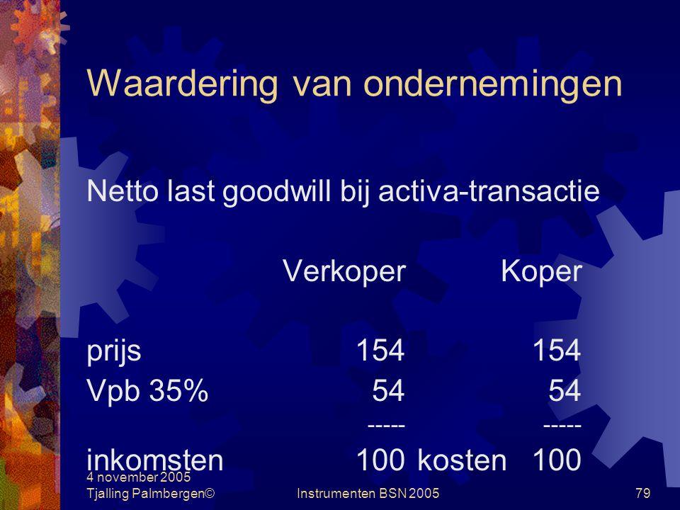 4 november 2005 Tjalling Palmbergen©Instrumenten BSN 200578 Waardering van ondernemingen Goodwill = prijs -/- boekhoudkundige waardering boekhoudkundige waardering: aandelen:eigen vermogen activa:boekwaarde Goodwill aandelen:onbelast activa:Vpb