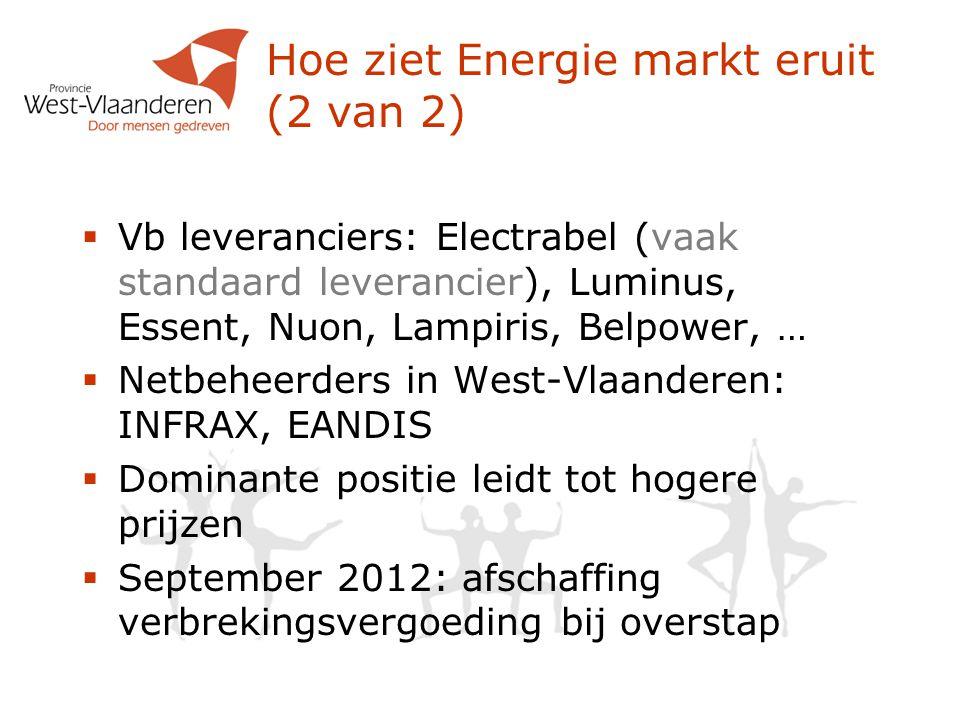 Hoe ziet Energie markt eruit (2 van 2)  Vb leveranciers: Electrabel (vaak standaard leverancier), Luminus, Essent, Nuon, Lampiris, Belpower, …  Netbeheerders in West-Vlaanderen: INFRAX, EANDIS  Dominante positie leidt tot hogere prijzen  September 2012: afschaffing verbrekingsvergoeding bij overstap