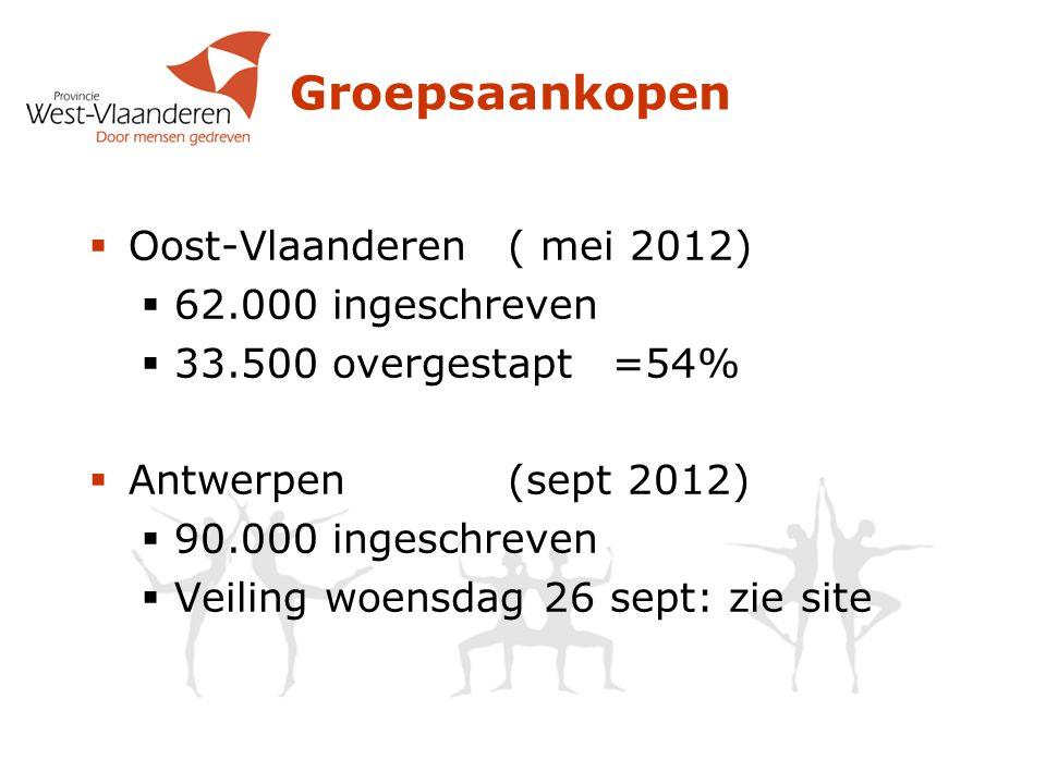 Groepsaankopen  Oost-Vlaanderen( mei 2012)  62.000 ingeschreven  33.500 overgestapt=54%  Antwerpen(sept 2012)  90.000 ingeschreven  Veiling woensdag 26 sept: zie site