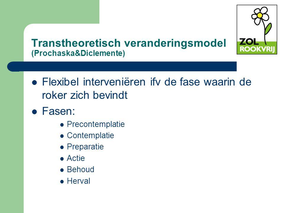 Transtheoretisch veranderingsmodel (Prochaska&Diclemente) Flexibel interveniëren ifv de fase waarin de roker zich bevindt Fasen: Precontemplatie Conte
