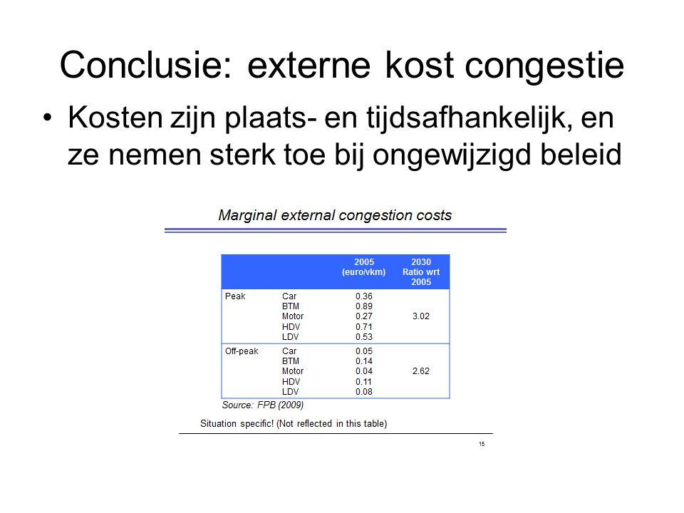 Conclusie: externe kost congestie Kosten zijn plaats- en tijdsafhankelijk, en ze nemen sterk toe bij ongewijzigd beleid