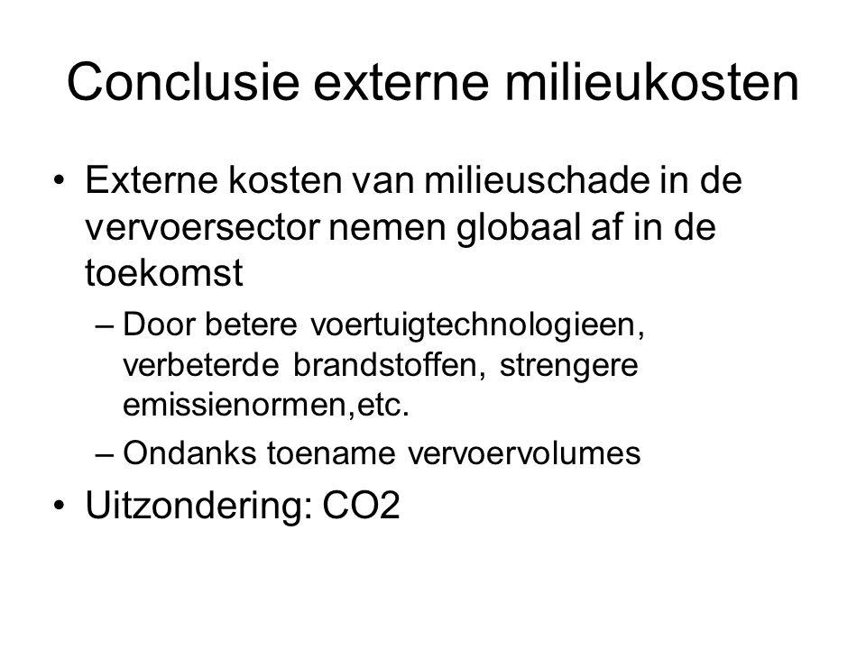 Conclusie externe milieukosten Externe kosten van milieuschade in de vervoersector nemen globaal af in de toekomst –Door betere voertuigtechnologieen,