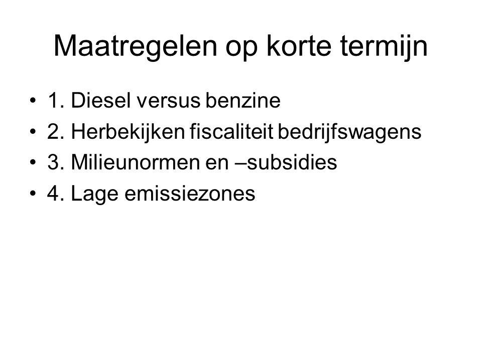 Maatregelen op korte termijn 1. Diesel versus benzine 2. Herbekijken fiscaliteit bedrijfswagens 3. Milieunormen en –subsidies 4. Lage emissiezones