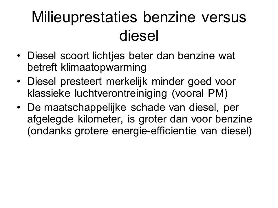 Milieuprestaties benzine versus diesel Diesel scoort lichtjes beter dan benzine wat betreft klimaatopwarming Diesel presteert merkelijk minder goed vo