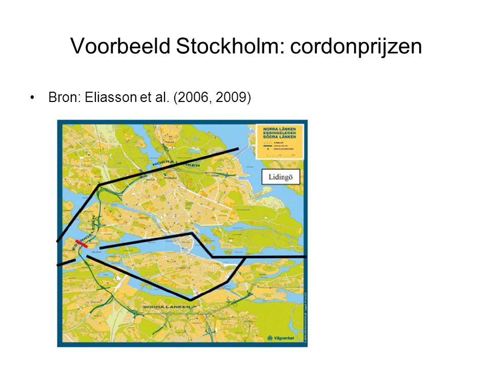 Voorbeeld Stockholm: cordonprijzen Bron: Eliasson et al. (2006, 2009)