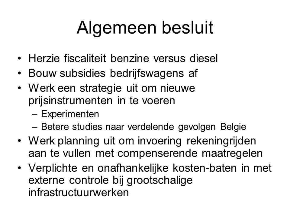 Algemeen besluit Herzie fiscaliteit benzine versus diesel Bouw subsidies bedrijfswagens af Werk een strategie uit om nieuwe prijsinstrumenten in te vo