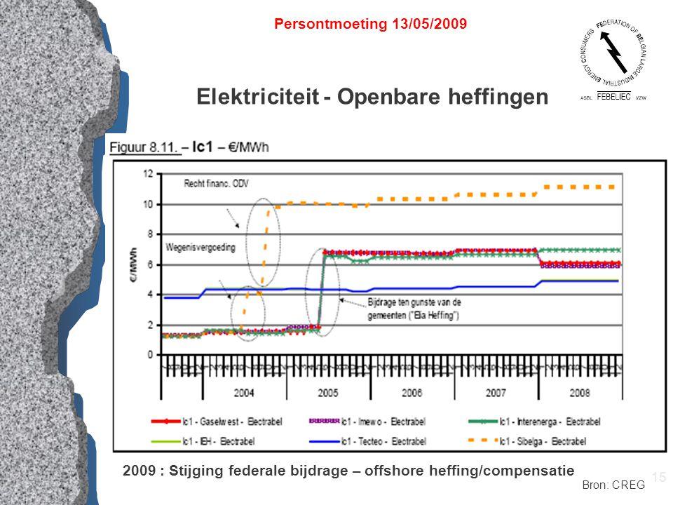 15 Elektriciteit - Openbare heffingen 2009 : Stijging federale bijdrage – offshore heffing/compensatie Persontmoeting 13/05/2009 Bron: CREG